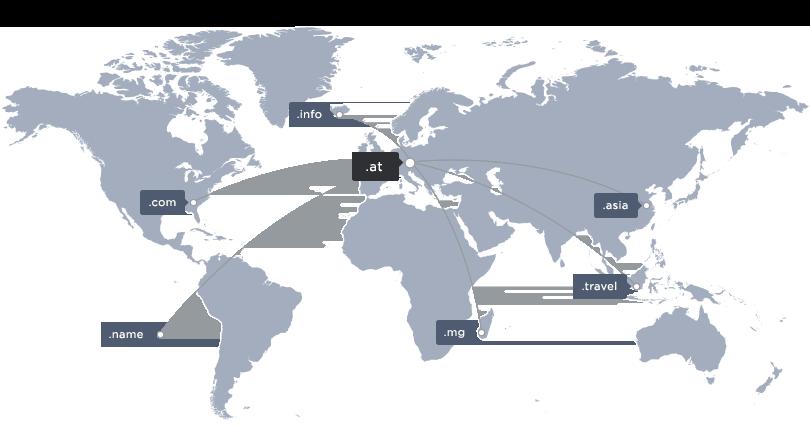 Weltkarte mit verschiedenen Domainendungen.