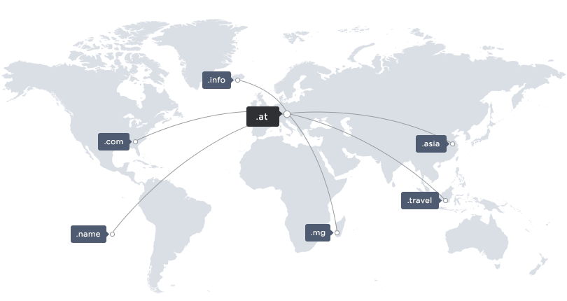 Weltkarte mit verschiedenen Top-Level-Domains.