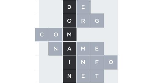 Text-Rätsel zu Domains mit Domainendungen.