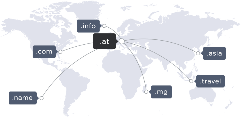 Weltkarte mit verschiedenen Domain-Endungen wie .at, .com, .info, .name, .travel, .asia oder .mg
